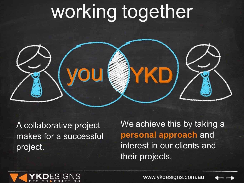 www.ykdesigns.com.au your project