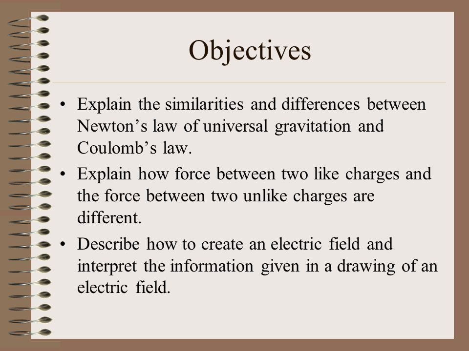 Objectives Explain the similarities and differences between Newton's law of universal gravitation and Coulomb's law. Explain how force between two lik