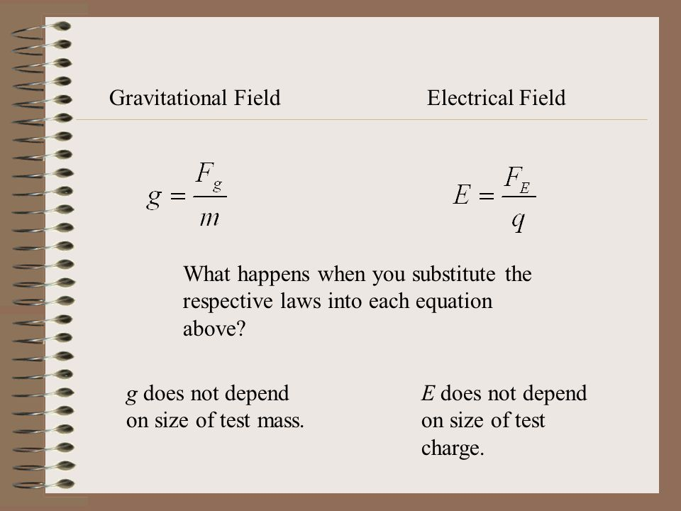 Electrical Field What happens when you substitute the respective laws into each equation above? E does not depend on size of test charge. g does not d