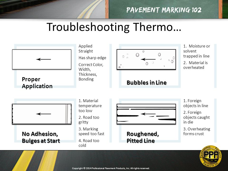 Troubleshooting Thermo… Proper Application Applied Straight Has sharp edge Correct Color, Width, Thickness, Bonding No Adhesion, Bulges at Start 1.