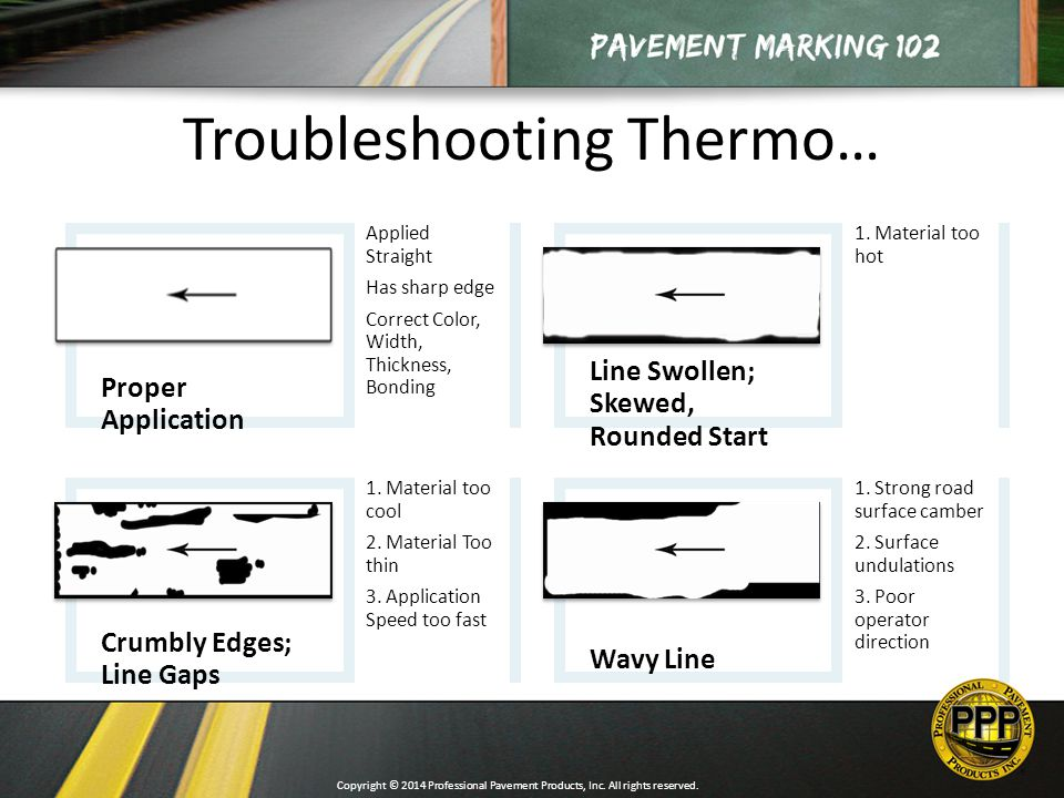 Troubleshooting Thermo… Proper Application Applied Straight Has sharp edge Correct Color, Width, Thickness, Bonding Crumbly Edges; Line Gaps 1.