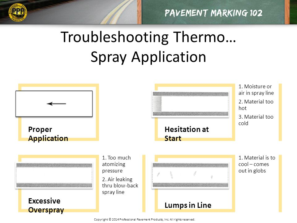 Troubleshooting Thermo… Spray Application Proper Application Excessive Overspray 1.