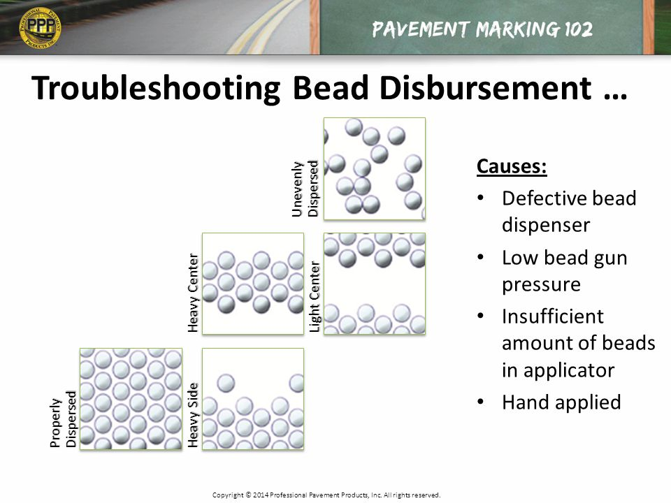 Troubleshooting Bead Disbursement … Properly Dispersed Heavy Side Heavy Center Light Center Unevenly Dispersed Causes: Defective bead dispenser Low bead gun pressure Insufficient amount of beads in applicator Hand applied Copyright © 2014 Professional Pavement Products, Inc.