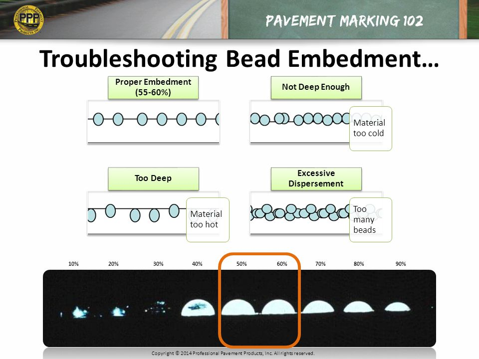 Troubleshooting Bead Embedment… Proper Embedment (55-60%) Material too cold Not Deep Enough Material too hot Too Deep Too many beads Excessive Dispersement 10%..................