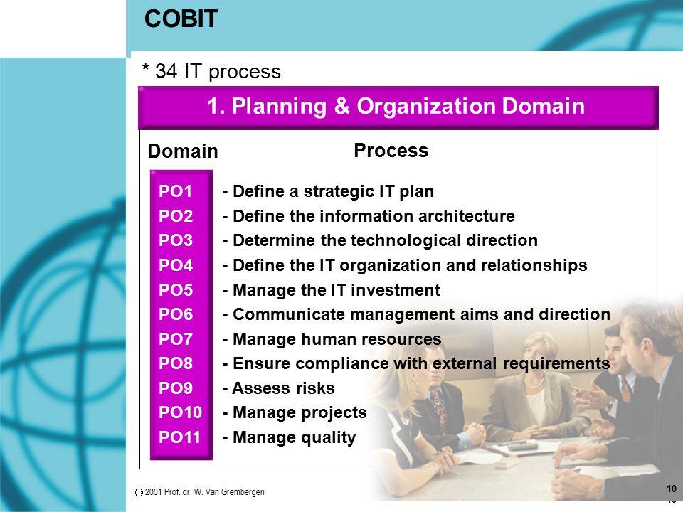 10 - Define a strategic IT plan - Define the information architecture - Determine the technological direction - Define the IT organization and relatio