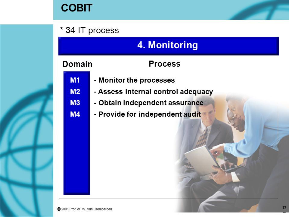 13 - Monitor the processes - Assess internal control adequacy - Obtain independent assurance - Provide for independent audit COBIT * 34 IT process 4.