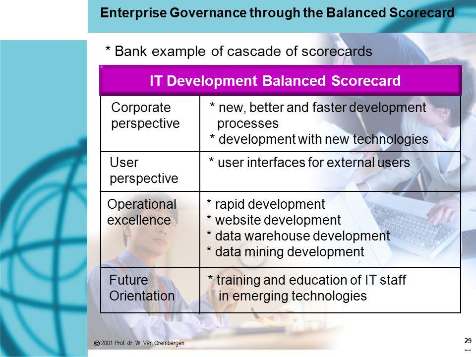 29 * Bank example of cascade of scorecards IT Development Balanced Scorecard Enterprise Governance through the Balanced Scorecard Corporate perspectiv