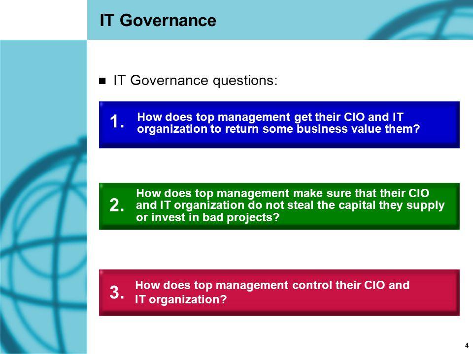 15 Management Guidelines (COBIT) For each of the 34 IT Processes: Critical Success Factors Key Goal Indicators (outcome measures) Key Performance Indicators (performance drivers) Maturity Model