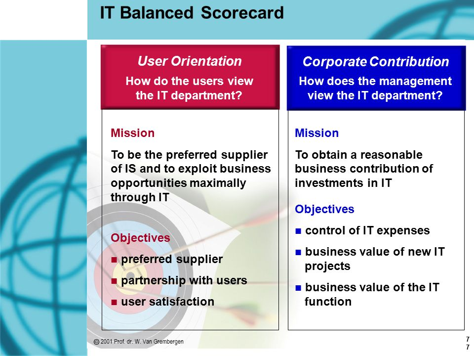 7 Corporate Contribution How does the management view the IT department? IT Balanced Scorecard User Orientation How do the users view the IT departmen