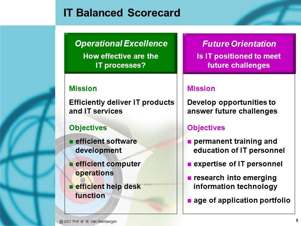 8 Future Orientation Is IT positioned to meet future challenges Operational Excellence How effective are the IT processes? IT Balanced Scorecard Missi