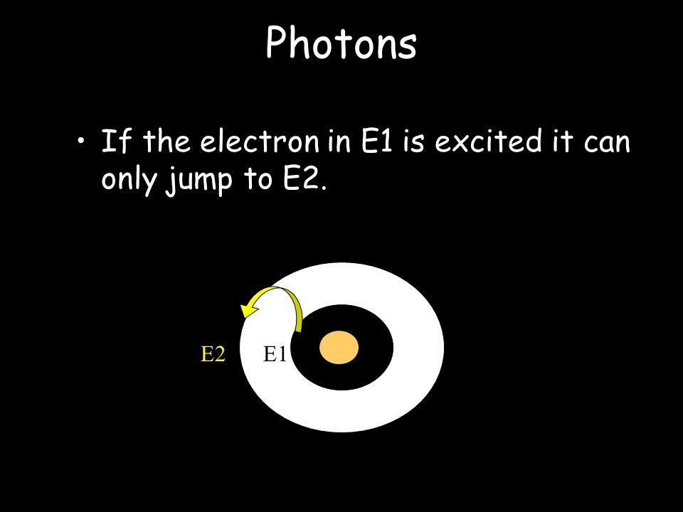 Photons Bohr first suggested a model for the atom based on many orbits at different energy levels E1E2