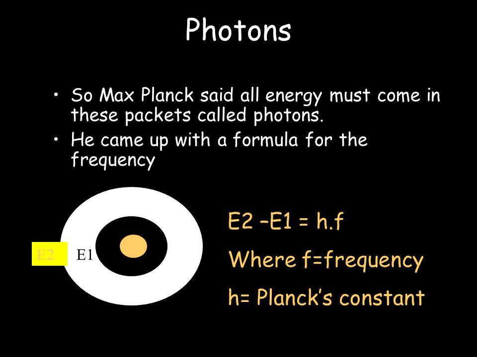 Photons Then the electron falls back.