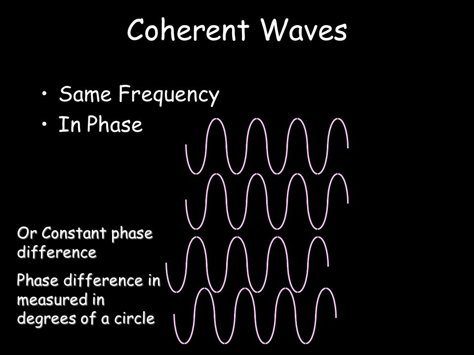 Coherent Waves Same Frequency In Phase Or Constant phase difference Phase difference in measured in degrees of a circle