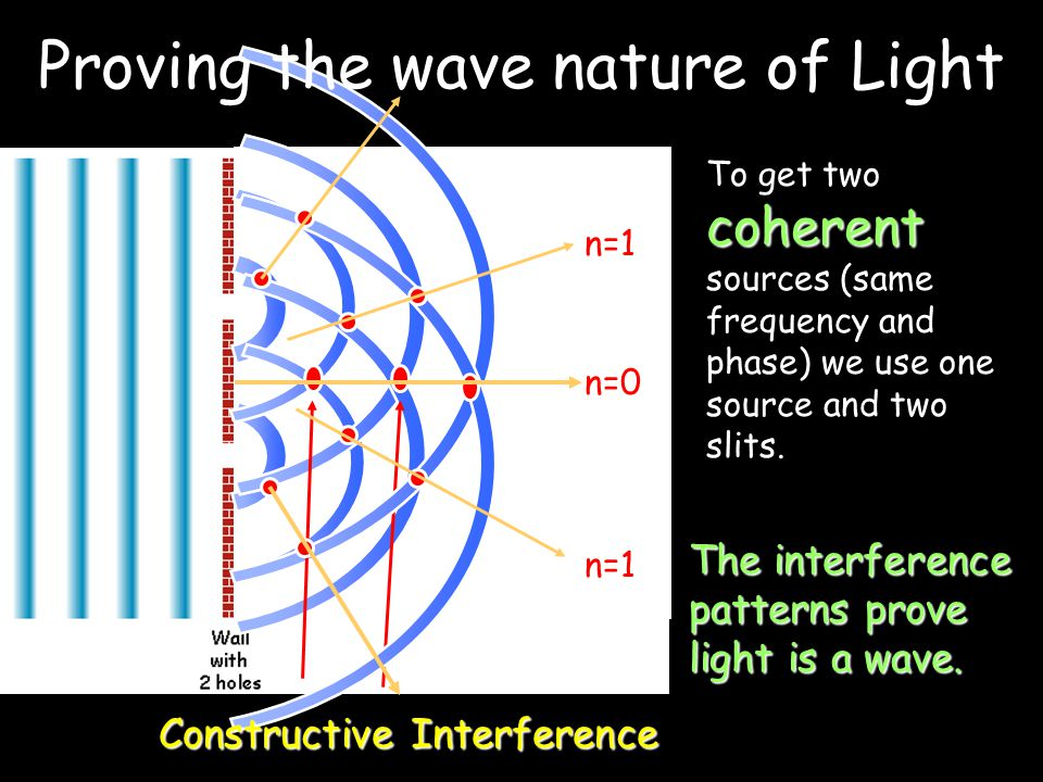 Diffraction only works when wavelength is about same as gap
