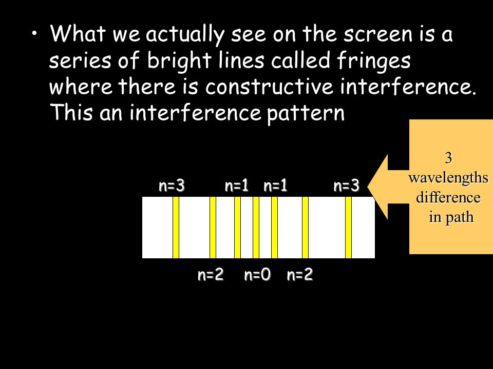 For the n th dot  d  n sin  = n /d d sin  = n Goes to spot on screen that is constructive interference