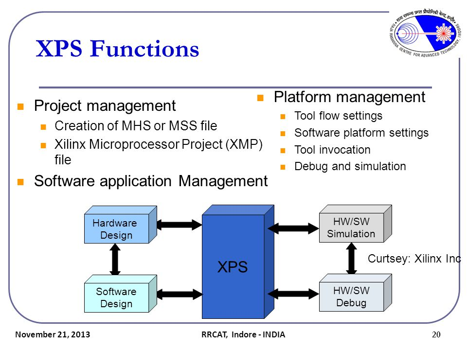 XPS Functions XPS Software Design Hardware Design HW/SW Debug HW/SW Simulation Project management Creation of MHS or MSS file Xilinx Microprocessor Pr