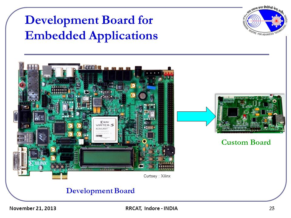 November 21, 2013 25 Development Board for Embedded Applications Development Board Custom Board Curtsey : Xilinx RRCAT, Indore - INDIA