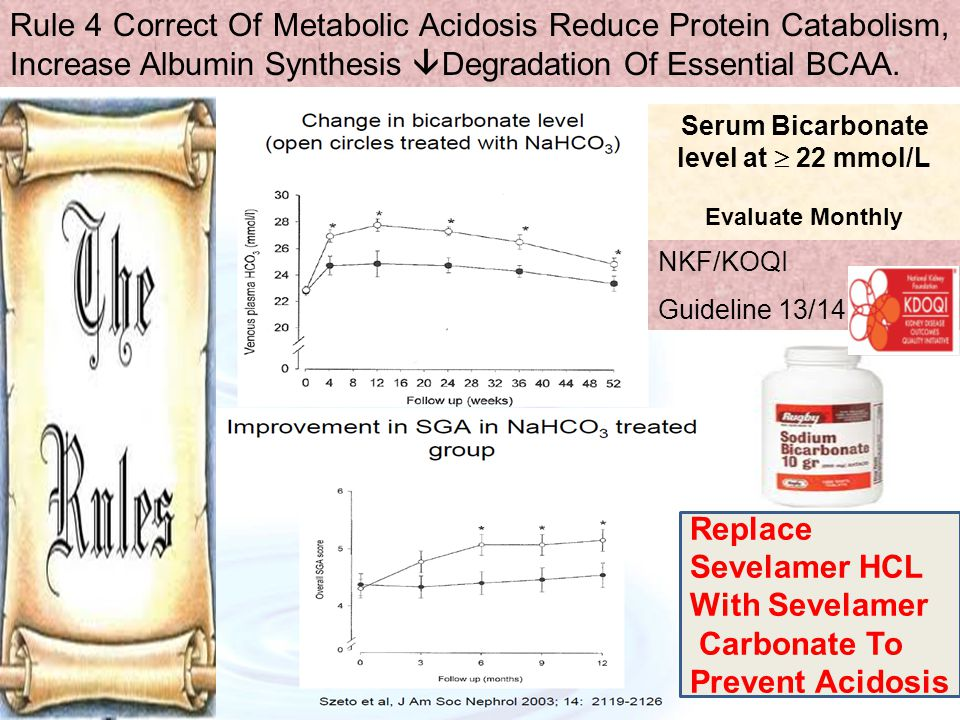 Rule 4 Correct Of Metabolic Acidosis Reduce Protein Catabolism, Increase Albumin Synthesis  Degradation Of Essential BCAA. Serum Bicarbonate level at