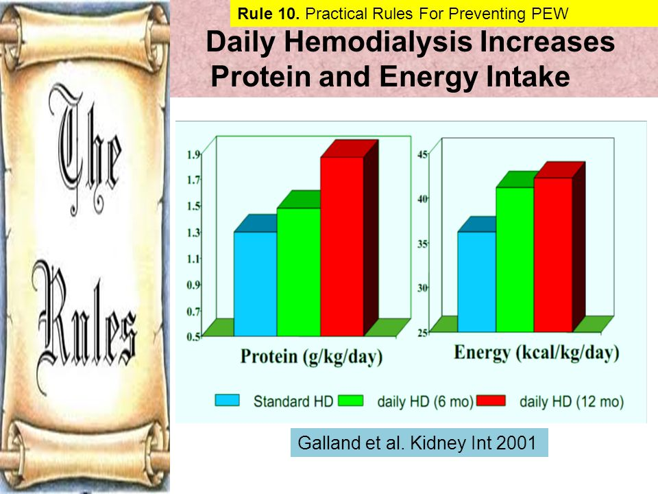 : Galland et al. Kidney Int 2001 Daily Hemodialysis Increases Protein and Energy Intake Rule 10. Practical Rules For Preventing PEW