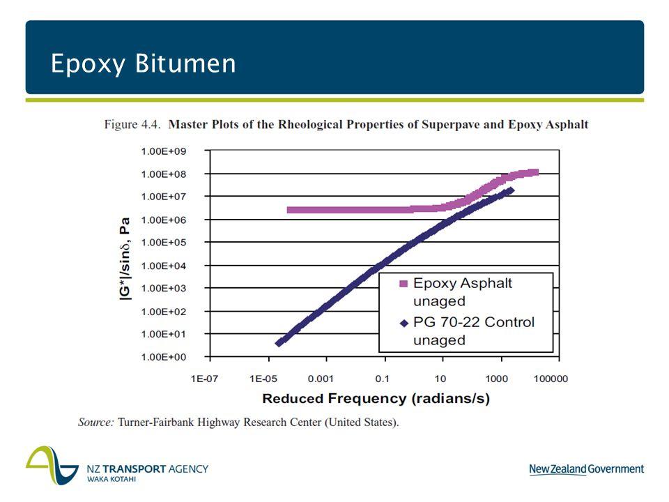 Epoxy Bitumen