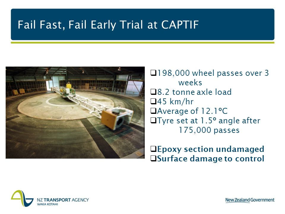 Fail Fast, Fail Early Trial at CAPTIF  198,000 wheel passes over 3 weeks  8.2 tonne axle load  45 km/hr  Average of 12.1ºC  Tyre set at 1.5º angle after 175,000 passes  Epoxy section undamaged  Surface damage to control