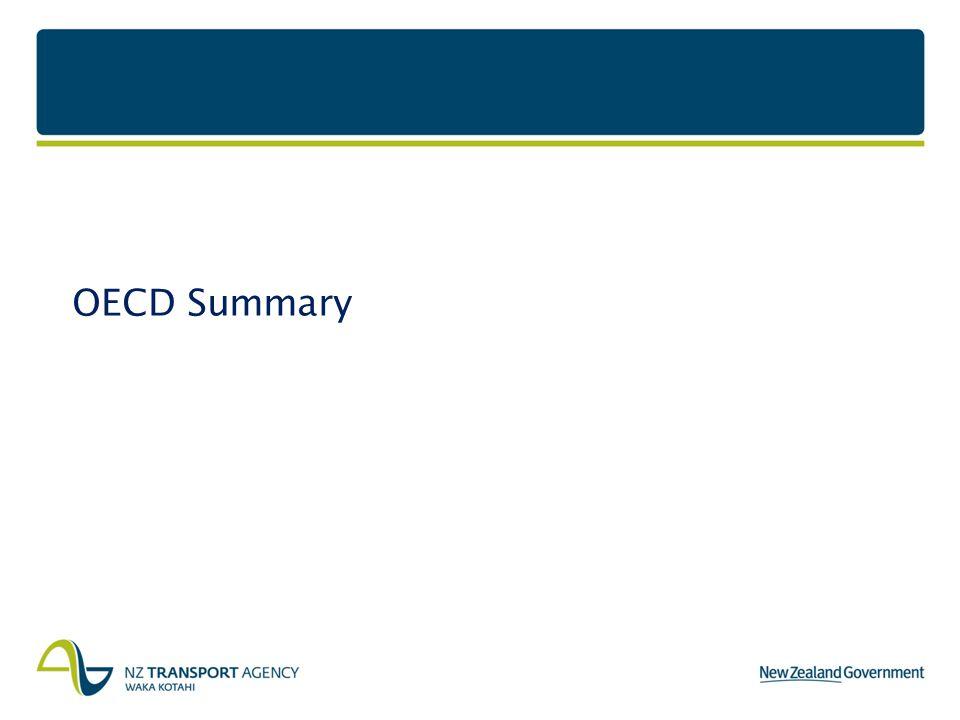 OECD Summary