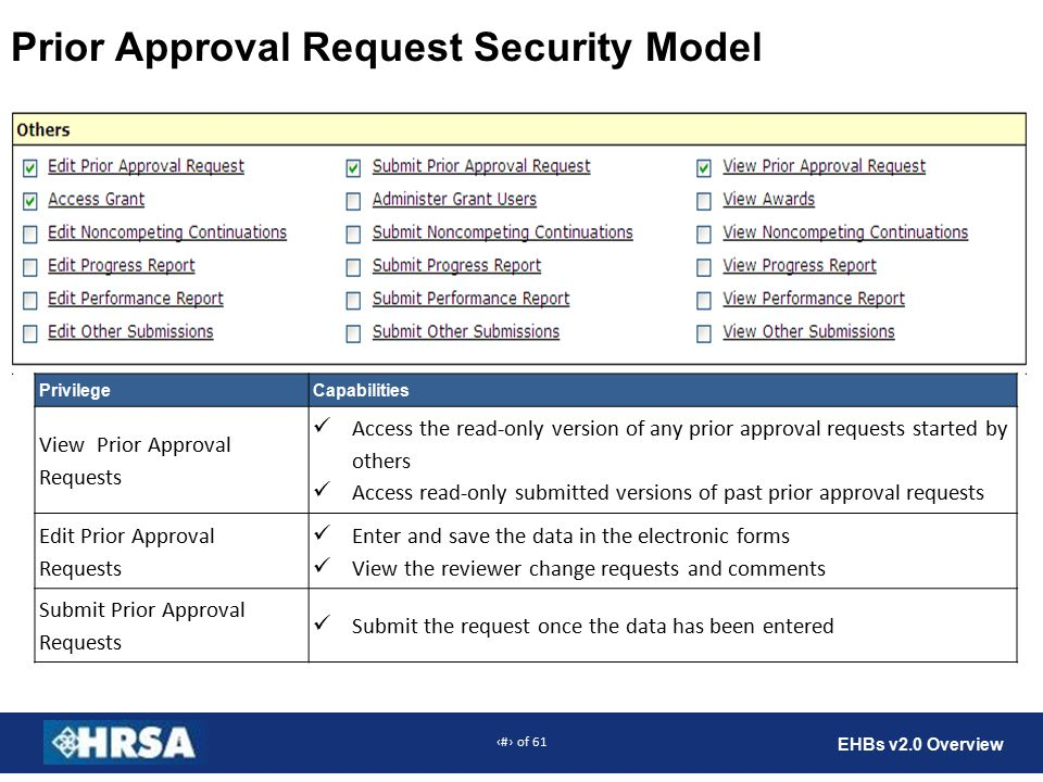 11 of 61 EHBs v2.0 Overview Prior Approval Request Security Model PrivilegeCapabilities View Prior Approval Requests Access the read-only version of any prior approval requests started by others Access read-only submitted versions of past prior approval requests Edit Prior Approval Requests Enter and save the data in the electronic forms View the reviewer change requests and comments Submit Prior Approval Requests Submit the request once the data has been entered