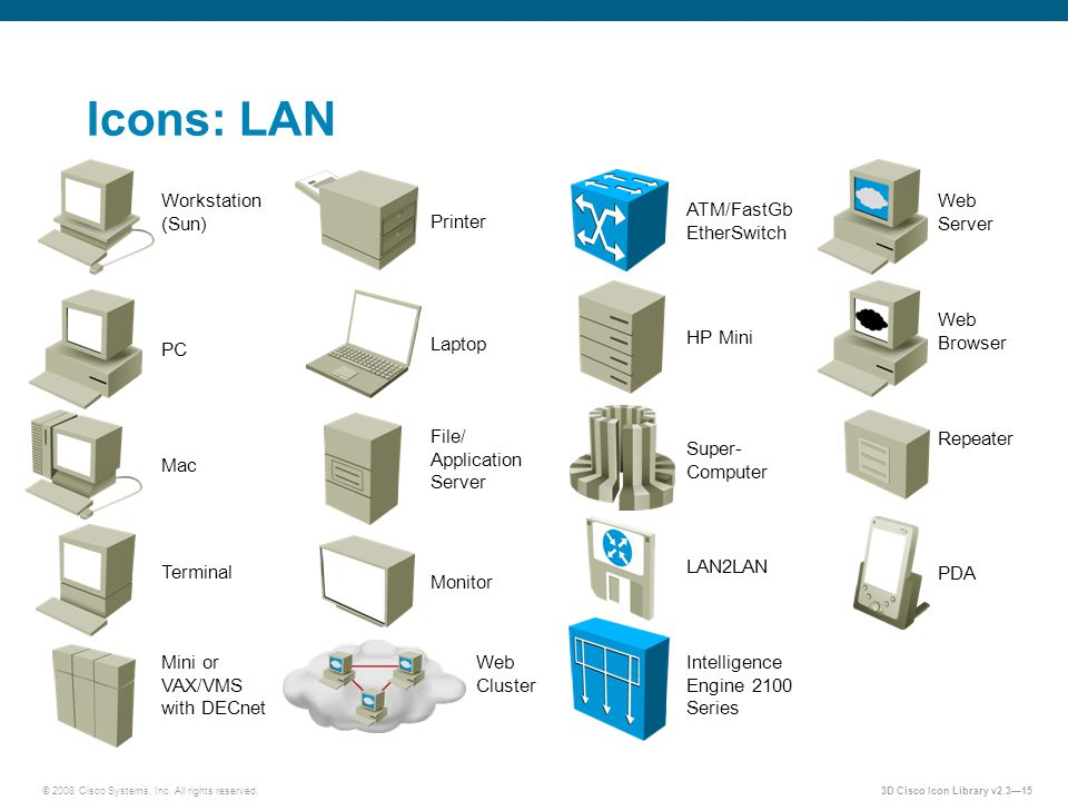 © 2008 Cisco Systems, Inc. All rights reserved.3D Cisco Icon Library v2.3—15 Icons: LAN Workstation (Sun) PC Mac Terminal ATM/FastGb EtherSwitch HP Mi