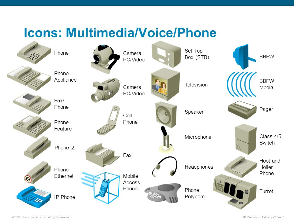 © 2008 Cisco Systems, Inc. All rights reserved.3D Cisco Icon Library v2.3—19 Icons: Multimedia/Voice/Phone Phone Phone Ethernet Phone Polycom Phone- A