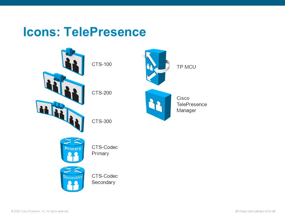 © 2008 Cisco Systems, Inc. All rights reserved.3D Cisco Icon Library v2.3—20 Icons: TelePresence CTS-100 CTS-200 CTS-300 CTS-Codec Primary CTS-Codec S