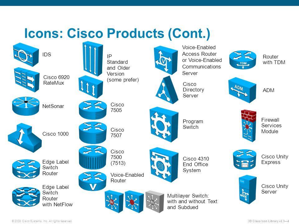 © 2008 Cisco Systems, Inc. All rights reserved.3D Cisco Icon Library v2.3—4 Cisco 4310 End Office System IDS NetSonar Cisco 7507 Cisco 7505 Cisco 7500