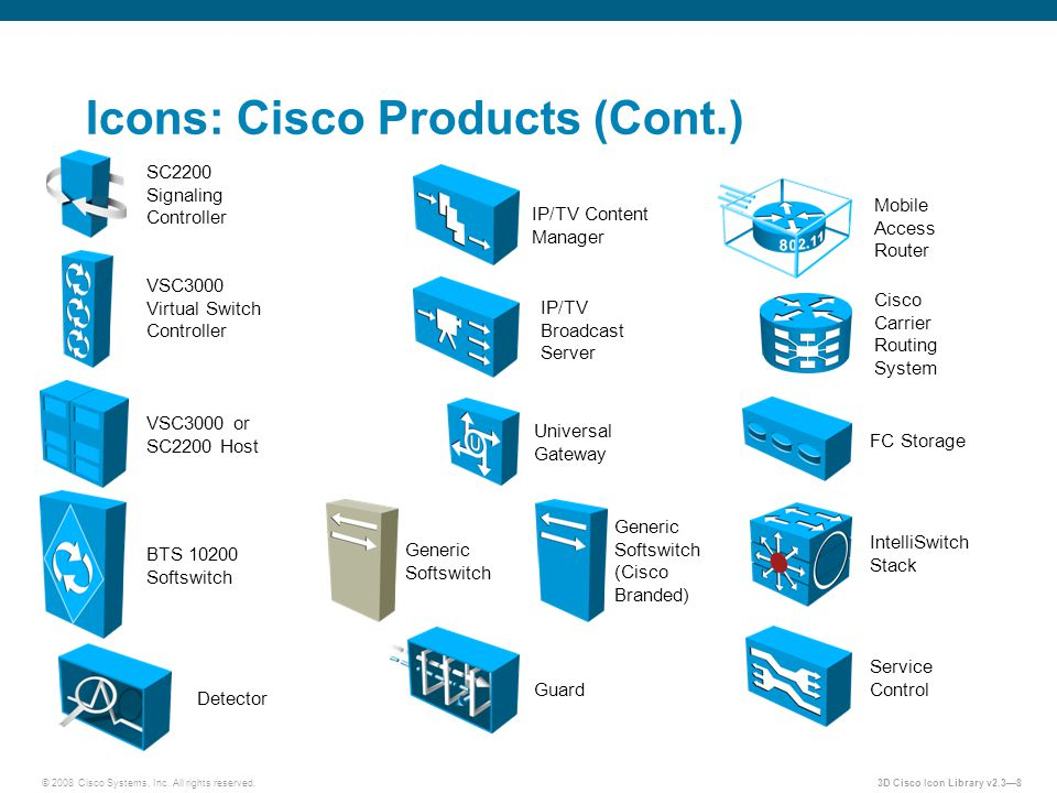 © 2008 Cisco Systems, Inc. All rights reserved.3D Cisco Icon Library v2.3—8 Icons: Cisco Products (Cont.) VSC3000 Virtual Switch Controller SC2200 Sig