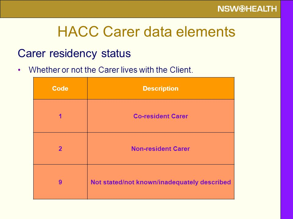 Carer residency status Whether or not the Carer lives with the Client. HACC Carer data elements CodeDescription 1Co-resident Carer 2Non-resident Carer