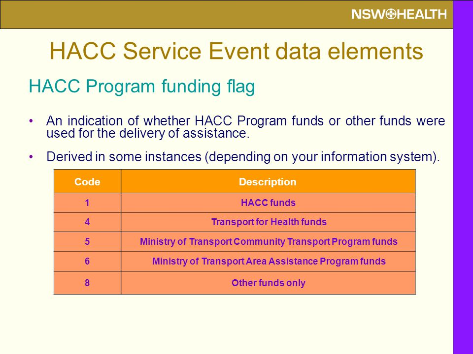 HACC Program funding flag An indication of whether HACC Program funds or other funds were used for the delivery of assistance. Derived in some instanc