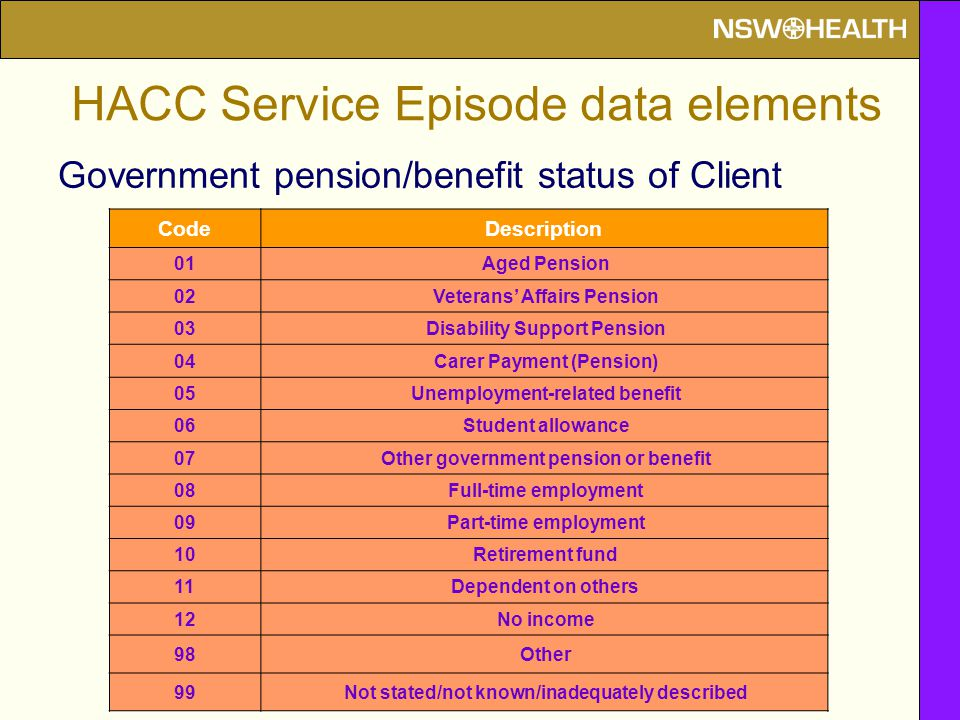 Government pension/benefit status of Client CodeDescription 01Aged Pension 02Veterans' Affairs Pension 03Disability Support Pension 04Carer Payment (Pension) 05Unemployment-related benefit 06Student allowance 07Other government pension or benefit 08Full-time employment 09Part-time employment 10Retirement fund 11Dependent on others 12No income 98Other 99Not stated/not known/inadequately described HACC Service Episode data elements
