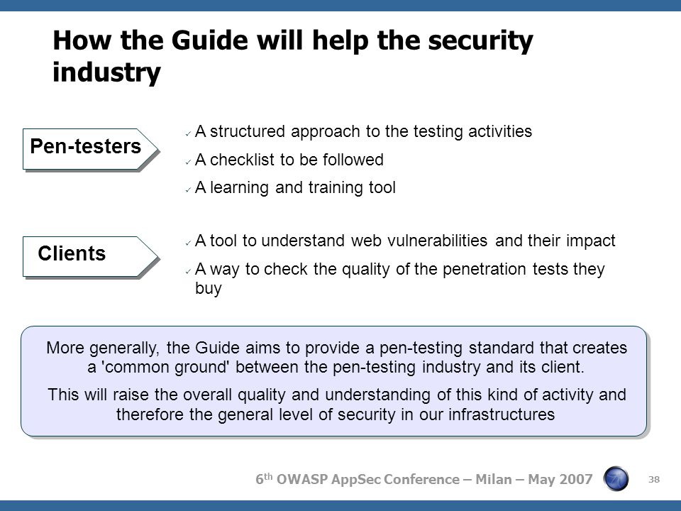 6 th OWASP AppSec Conference – Milan – May 2007 38 How the Guide will help the security industry A structured approach to the testing activities A che