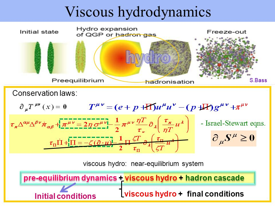 Ideal/ViscousHydro + URQMD 2+1 Ideal/Viscous Hydro Hadron Cascade S.Bass MC- Particle Generator T sw Convertor: MC particle generator VIS -MC