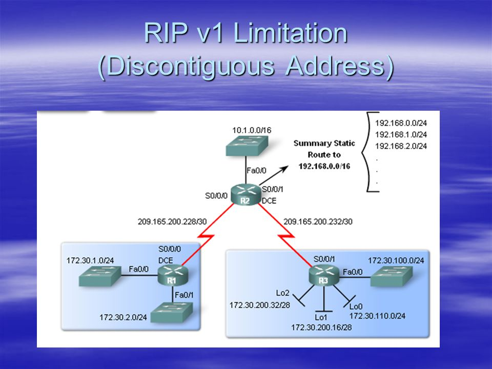  RIPv2, EIGRP, OSPF, IS-IS, and BGP can be configured to authenticate routing information.