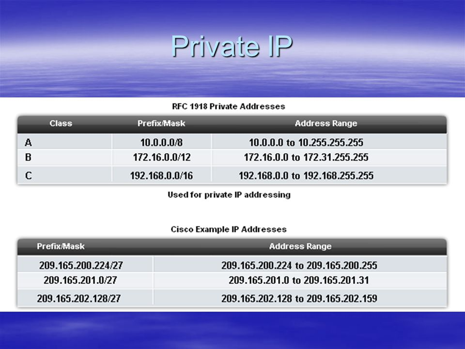 Problems  R1 cannot ping to network 172.30.100.0  R3 cannot ping to network 172.30.1.0  R2 can partially ping to network 172.30.1.0 and 172.30.100.0