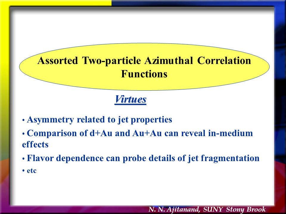 N. N. Ajitanand, SUNY Stony Brook Assorted Two-particle Azimuthal Correlation Functions Asymmetry related to jet properties Comparison of d+Au and Au+