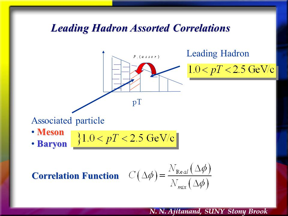 N. N. Ajitanand, SUNY Stony Brook Leading Hadron Assorted Correlations Associated particle Meson Baryon pT Leading Hadron Correlation Function