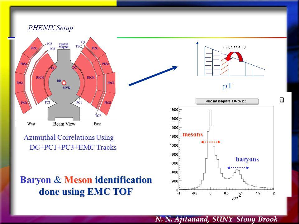 N. N. Ajitanand, SUNY Stony Brook PHENIX Setup Azimuthal Correlations Using DC+PC1+PC3+EMC Tracks Mesonidentification done using EMC TOF Baryon & Meso