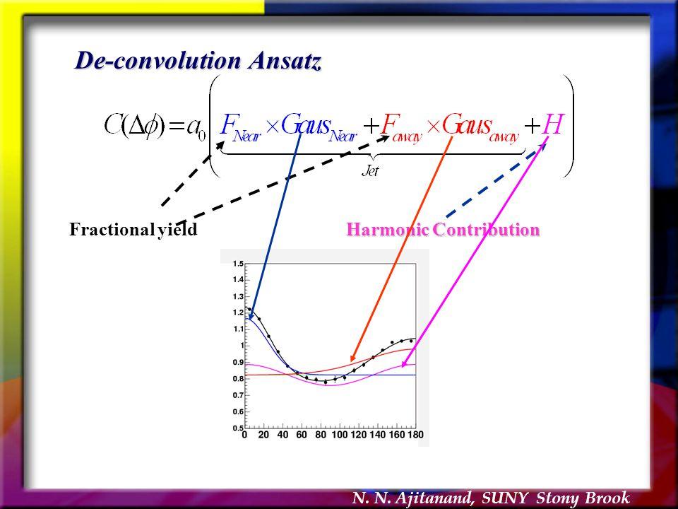 N. N. Ajitanand, SUNY Stony Brook De-convolution Ansatz Harmonic Contribution Fractional yield