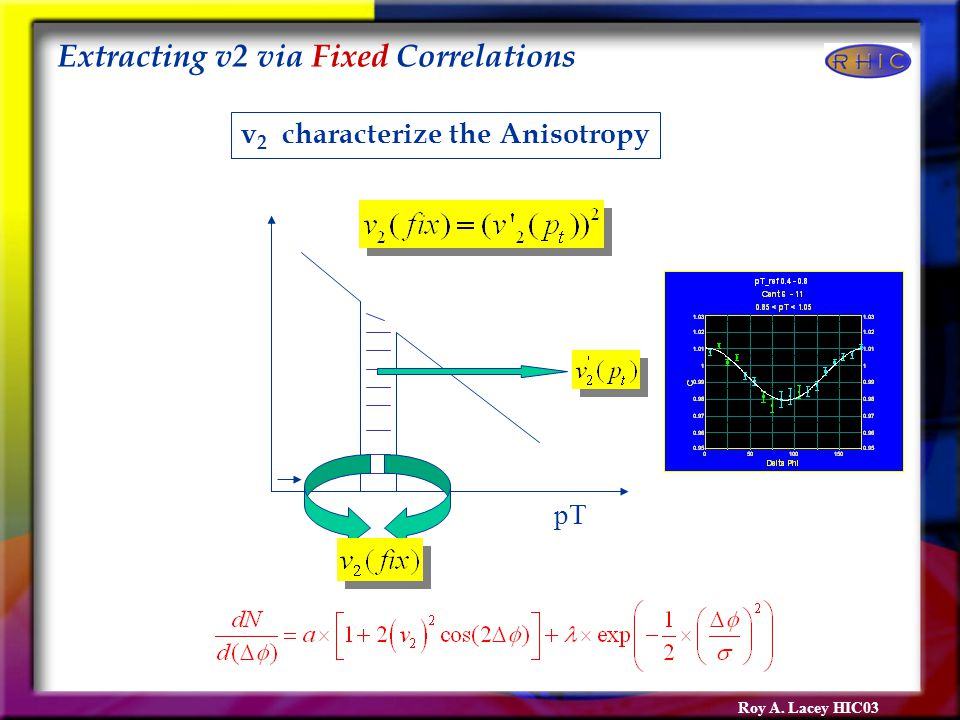 Roy A. Lacey HIC03 pT v 2 characterize the Anisotropy Extracting v2 via Fixed Correlations