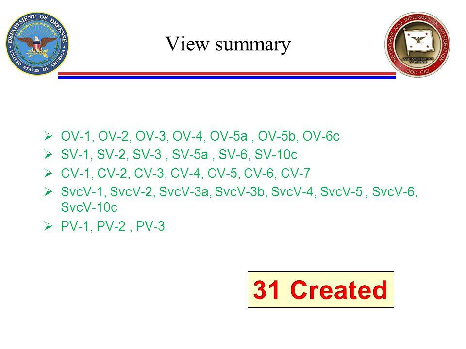 View summary  OV-1, OV-2, OV-3, OV-4, OV-5a, OV-5b, OV-6c  SV-1, SV-2, SV-3, SV-5a, SV-6, SV-10c  CV-1, CV-2, CV-3, CV-4, CV-5, CV-6, CV-7  SvcV-1, SvcV-2, SvcV-3a, SvcV-3b, SvcV-4, SvcV-5, SvcV-6, SvcV-10c  PV-1, PV-2, PV-3