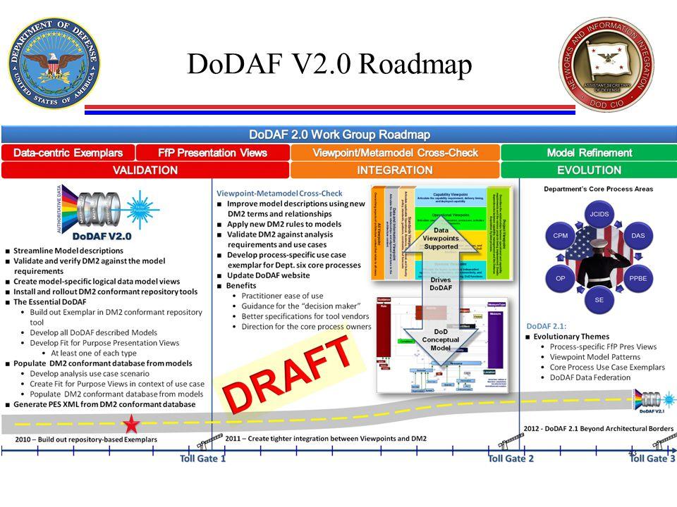 DoDAF V2.0 Roadmap 43