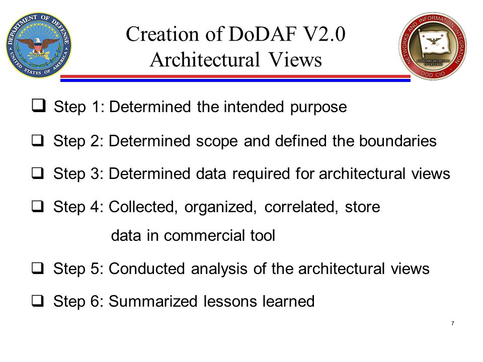 Creation of DoDAF V2.0 Architectural Views  Step 1: Determined the intended purpose  Step 2: Determined scope and defined the boundaries  Step 3: D