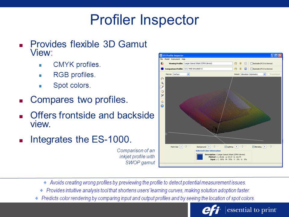 Profiler Inspector Comparison of an inkjet profile with SWOP gamut Provides flexible 3D Gamut View: CMYK profiles. RGB profiles. Spot colors. Compares