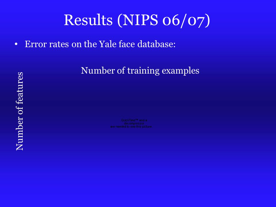 Results (NIPS 06/07) Error rates on the Yale face database: Number of training examples Number of features