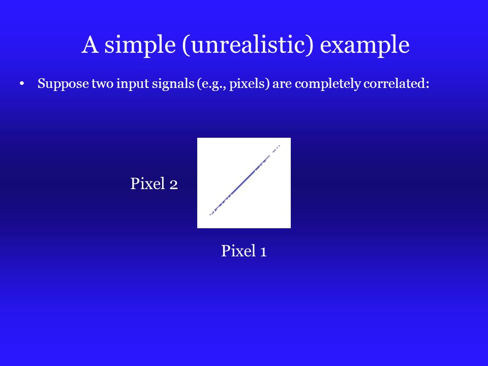 A simple (unrealistic) example Suppose two input signals (e.g., pixels) are completely correlated: Pixel 1 Pixel 2